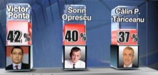 Gigi Becali, mai de incredere decat Crin Antonescu. Ponta e pe primul loc - sondaj Sociopol