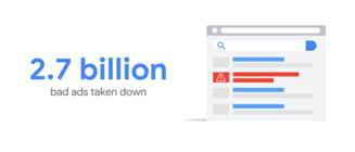 Google a eliminat peste 2,7 miliarde de reclame inselatoare anul trecut