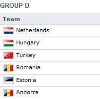 Grupa Romaniei: Rezultatele inregistrate marti, clasamentul si programul