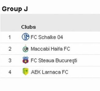 Grupa Stelei din Europa League: Rezultate, clasament si program