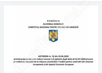 Hotarare CNSU: Suspendarea activitatii pentru organizatorii activitatilor si evenimentelor, care nu respecta masurile anti Covid-19