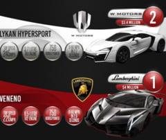 Iata topul celor mai scumpe masini din lume