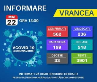 Institutia Prefectului Vrancea - Informare 22.05.2020 #COVID-19