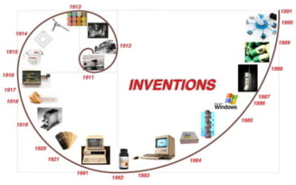 Inventii accidentale care au schimbat lumea