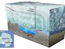 Lacul Vostok lac subglaciar adancime mare