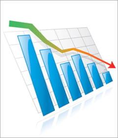 Marile ratari economice ale lui 2012