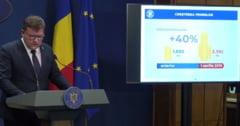 Ministrul Muncii anunta ca pana la Paste majoreaza 30 de mii de pensii. Exemple cu mineri si acrobati de circ