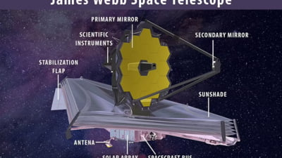 """NASA gata să descopere extratereștrii și secretele universului: """"Ochiul"""" Pământului pleacă să întâlnească civilizațiile inteligente din alte lumi VIDEO"""