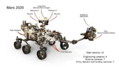 NASA trimite bucati din Marte inapoi pe Planeta Rosie. Iata cum