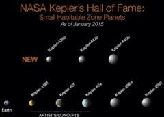 Noi informatii oferite de Kepler: Cate planete de talia Pamantului sunt in Univers