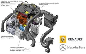 Noul Mercedes A-Klasse va avea motor diesel de la Renault