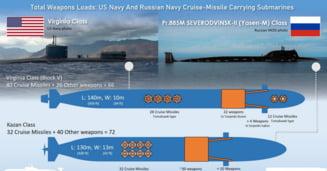 Noul submarin al Rusiei, cu rachete hipersonice. Comparația cu modelul SUA similar VIDEO