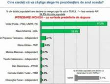 Nu toti votantii lui Iohannis cred ca acesta va castiga alegerile - sondaj INSCOP
