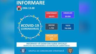Numar mare de cazuri de coronavirus, intr-o zi!