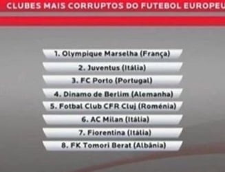 O echipa romaneasca, inclusa intr-un top controversat al celor mai corupte formatii din lume