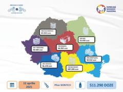 O noua transa cu peste jumatate de milion de vaccinuri Pfizer soseste luni in Romania. Cum vor fi distribuite in tara