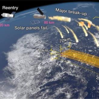 O statie spatiala cade pe Pamant in weekend - cat de periculos este pentru oameni