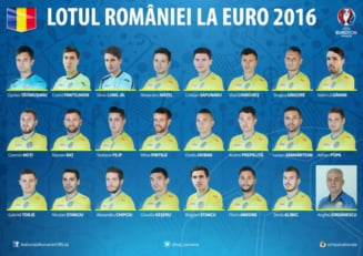 Oficial. Iordanescu a anuntat lotul pentru EURO 2016
