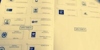 Ordinea candidatilor pe buletinul de vot la prezidentiale