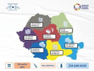 Peste 224.000 de doze Pfizer-BioNTech sosesc in Romania, pe 8 martie. Bucuresti si Cluj primesc cele mai multe vaccinuri
