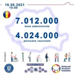 Peste 7 milioane de doze administrate pana acum in Romania in cadrul campaniei de vaccinare. 4 milioane de oameni sunt imunizati anti-COVID