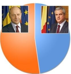 Ping pong electoral intre prezidentiabili
