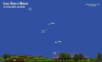 Planetele Venus, Marte si Mercur se pot vedea cu ochiul liber toata luna mai. Ce trebuie sa facem pentru a le observa mai usor