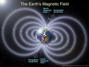 Polii magnetici ai Pamantului se deplaseaza, dar cand se vor inversa?