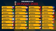 Ponturi pentru grupele de la Cupa Mondiala 2018 din Rusia