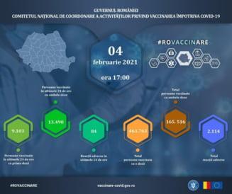 Primele 6.443 de doze din vaccinul Moderna au fost administrate in Romania. Cate reactii adverse au fost semnalate