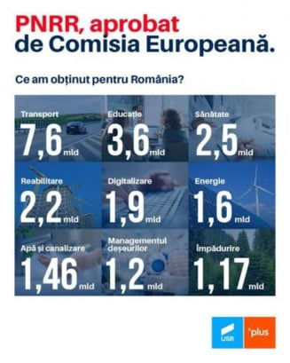 Prof. Cristina Iurisniti: PNRR a obtinut nota maxima la evaluarea europeana! Ce a obtinut Educatia din Romania prin PNRR?