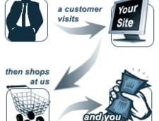 Publicitate online: cat de greu e sa faci o campanie pe 1.000 de site-uri