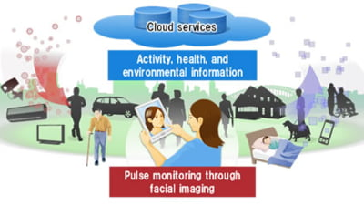 Pulsul, luat prin camera video a telefonului - inventie Fujitsu