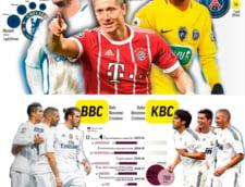 Real Madrid va avea un nou trident ofensiv din vara: Cu cine vor fi inlocuiti Ronaldo, Benzema si Bale