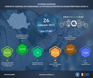 Record de vaccinari zilnice in Romania: peste 43.000 de persoane in ultimele 24 de ore. Au fost raportate 70 de reactii adverse minore