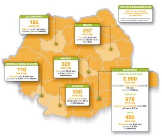 Retailerii au stabilit noile repere de preturi la terenuri din Craiova la Cluj si din Bacau la Severin