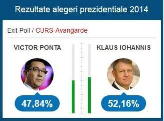 Rezultate exit poll - alegeri prezidentiale 2014 - turul doi