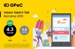 Romanii au facut cumparaturi online de peste 4,3 miliarde de euro in 2019
