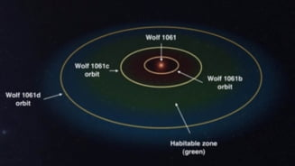 S-a descoperit cea mai apropiata planeta locuibila - E la numai 14 ani lumina distanta de Pamant!