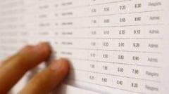 S-au afisat notele de la Evaluarea Nationala