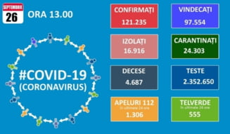 Satu Mare: 25 de cazuri noi de infectare cu CORONAVIRUS