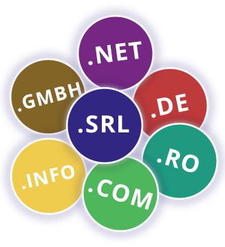 Sfaturi si indicatii pentru a alege domeniul/TLD corect pentru afacerea ta SRL