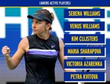 Simona Halep a patruns intr-un top extrem de select al tenisului mondial, dupa triumful de la Dubai