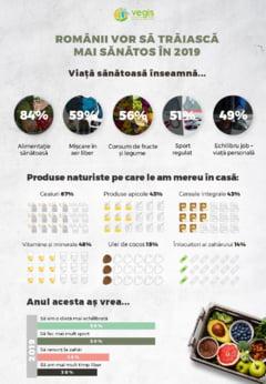 Sondaj Vegis.ro: Stilul de viata sanatos incepe cu o alimentatie sanatoasa