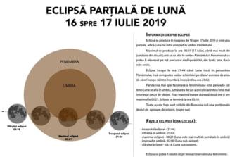 Spectacol astronomic: Eclipsa partiala de Luna, vizibila si din Romania. La 50 de ani de cand a fost lansat Apollo 11