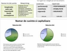 Studiu bannere online