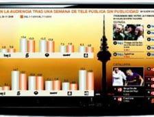 Televiziunea spaniola a castigat audienta dupa ce a renuntat la publicitate