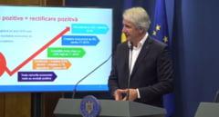 Teodorovici, dupa adoptarea rectificarii: Deficitul nu e in pericol. Am vazut mesaje alarmiste, se speculeaza impotriva economiei