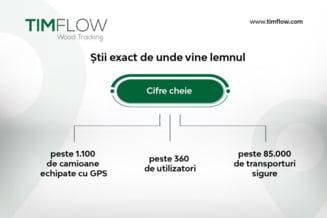 Timflow, sistemul de trasabilitate prin GPS a lemnului, implineste 3 ani si anunta implementarea la nivelul furnizorilor