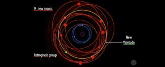 Tocmai s-au descoperit inca 12 luni ale lui Jupiter, numarul total ajungand la 79. Una dintre ele este insa o surpriza totala